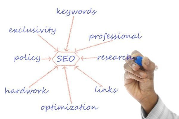 Devadigm offers SEO (Search Engine Optimization) services for our clients websites and social media marketing campaigns.